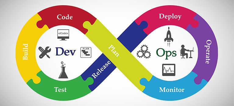 DevOps Market, Concept Of Devops, Illustrates Software Delivery Automation Through Collaboration And Communication, Infinity Symbol